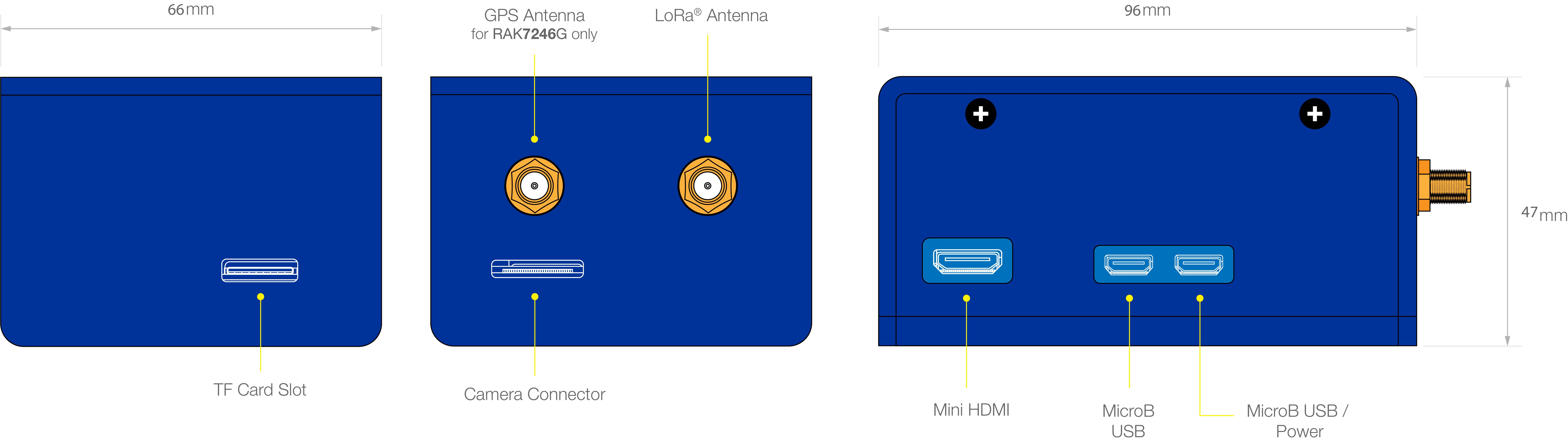 Hardware Interfaces